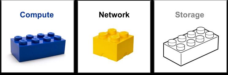 Temelj za novu Data Centar infrastrukturu